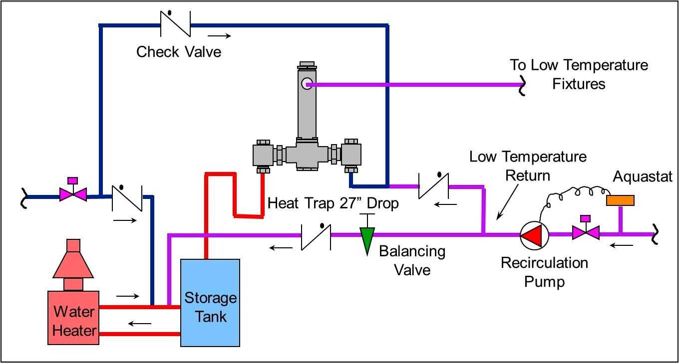 hight resolution of how hot water recirculation diagram