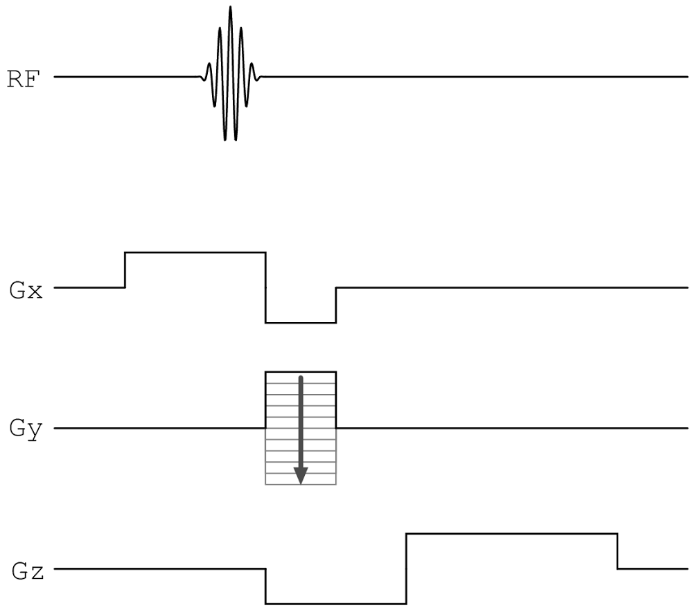 small resolution of pulse sequence diagrams using metapost