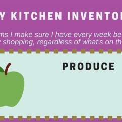 Kitchen Inventory Replacing Countertops List Alia Dalal