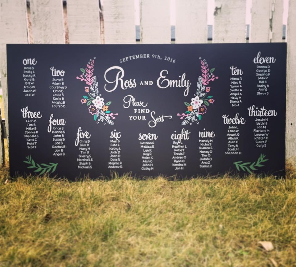 also seating charts for your toronto wedding  chalkboards co rh chalkboardsandcompany