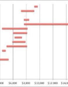 Plotting value in range step  also  within  storytelling with data rh storytellingwithdata
