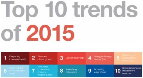 top 10 challenges
