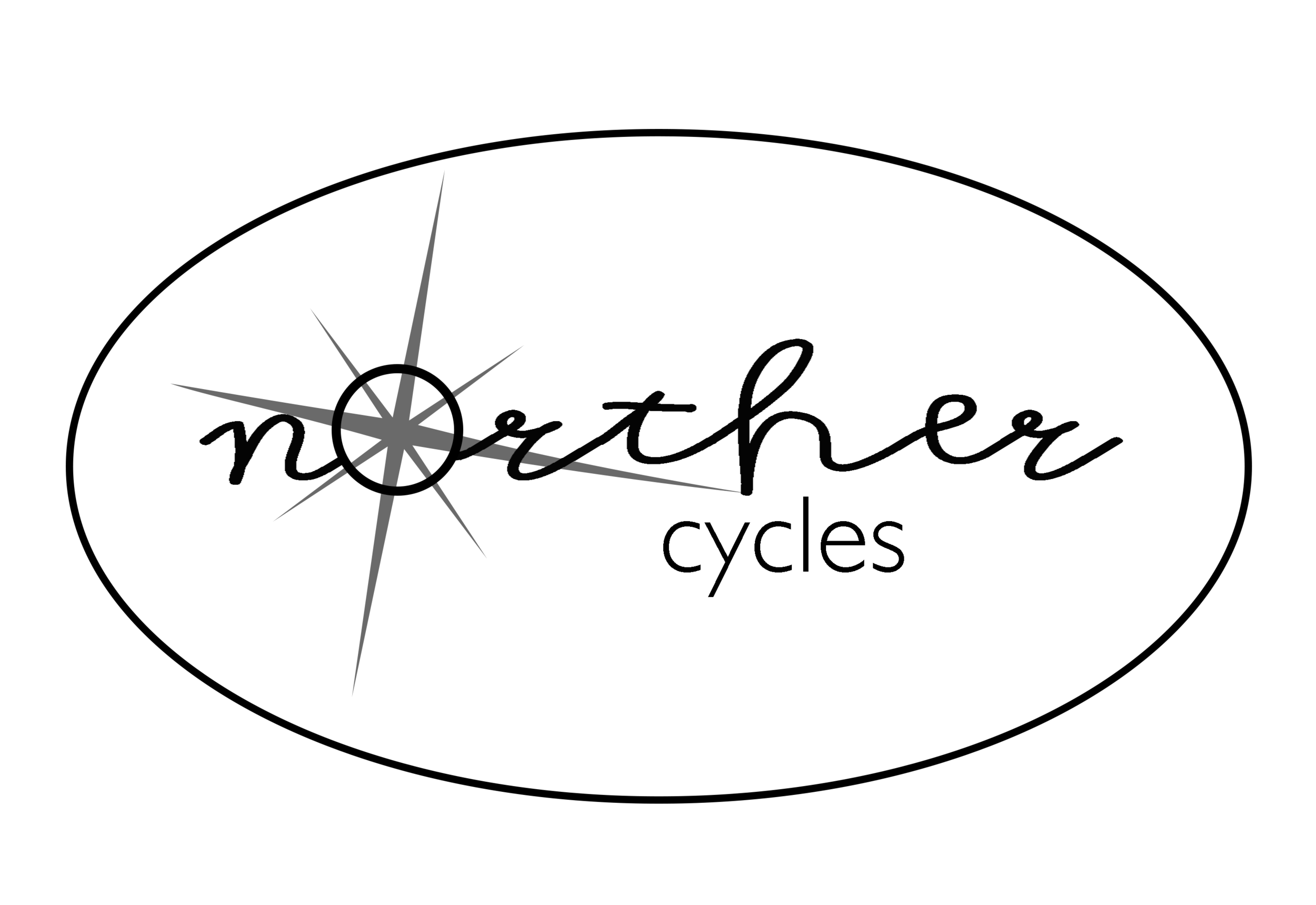 small resolution of norther cycles