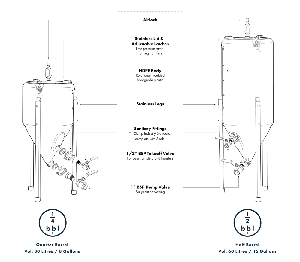 medium resolution of our fermenters are the only plastic home brewing conical which come fully featured with tri clamp fittings and stainless steel valves in 1 2 for the