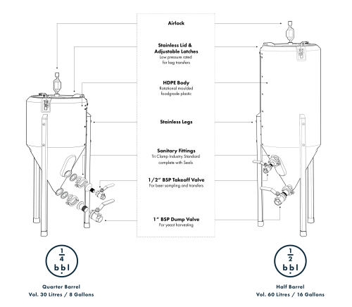 small resolution of our fermenters are the only plastic home brewing conical which come fully featured with tri clamp fittings and stainless steel valves in 1 2 for the