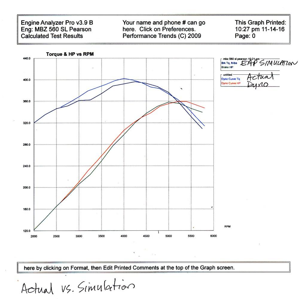 medium resolution of carobu engineering ferrari and high performance engine specialists high performance engine building dyno testing