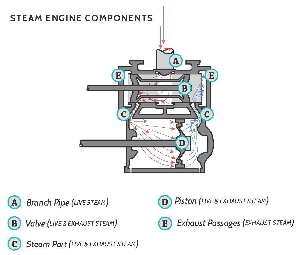 steam t  diagram [ 1034 x 877 Pixel ]