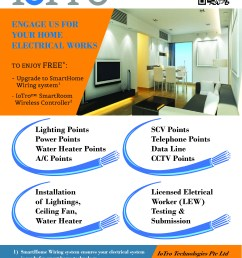 promotion for new hdb bto electrical installation [ 1000 x 1396 Pixel ]