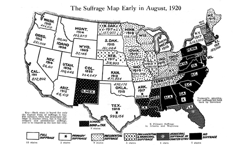 History of U.S. Woman's Suffrage