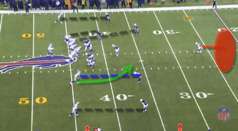 I like Rambo but not in man coverage in the slot...Graham and Rambo (9 TDs against combined), they are decent near the LOS not in man coverage. That is why we miss Aaron Williams, his leadership, intelligence and versatility. IMO the Bills must draft an athletic safety that has the range, cover skills and ability to tackle well..It will drastically help in base defense when teams want to target their TE, and it'll help when we play vs 4-5 wide offenses. Which happens a lot in our division