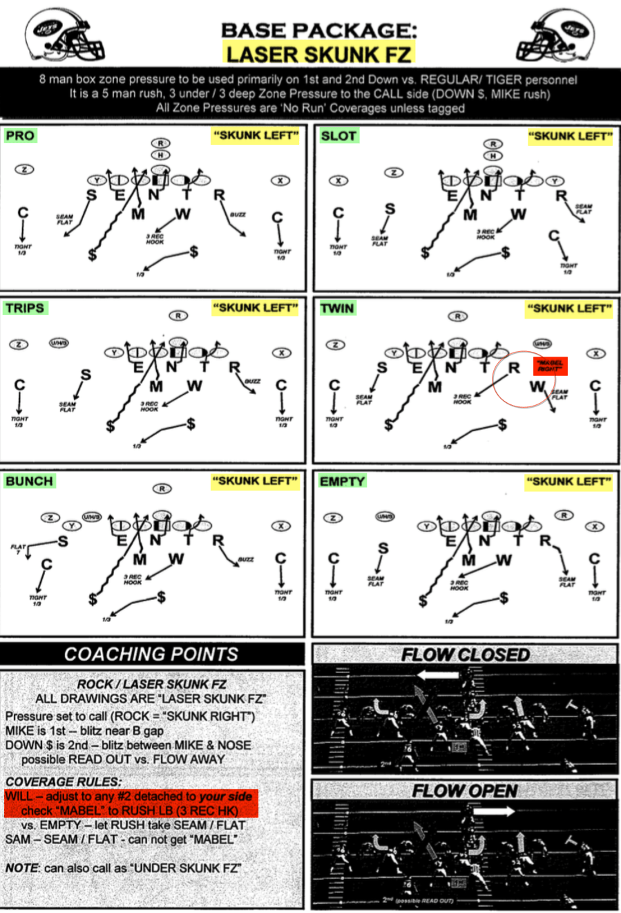 I highlighted the play-call in yellow at the very top of the image- LASER SKUNK FZ, what does that mean? LASER= The defensive front= 4-3 Under Skunk FZ= The play-call. It is a zone blitz where the MIKE LB blitzes first through the call side B gap, and the down $AFETY blitzes between the MIKE and NT (A gap). Each of those boxes has the offensive formation highlighted green. The defenders must know how to align versus each and every formation an offense throws at them. So those terms must be universally recognized by everyone on the defense. In the bottom left hand corner you see a box titled Coaching Points. These are details that need to be stressed by the staff when certain things occur. Such as the adjustment that I highlighted in red. If you look at the Twins offensive set you will see the MABEL call that is outlined in the coaching point. When the WILL LB (Bradham/Lawson) has a detached #2 WR/a guy in the slot, he and the RUSH LB (Hughes) must check MABEL. ALL this means is that the WILL and RUSH LB are switching assignments. Normally the WILL has the 3rd rec/hook to curl and the Rush LB drops to the seam/flats. On MABEL calls, the RUSH LB takes the 3rd rec/hook to curl and the WILL has seam to flats because he is aligned out wide with the #2 WR.