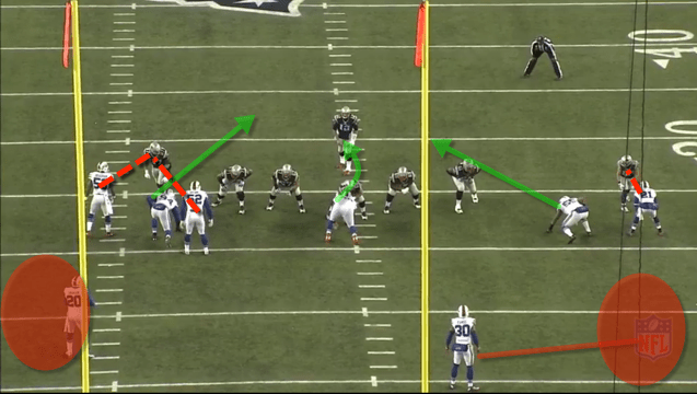 The Bills are in a 3-2-6 defensive alignment. Brady thinks one of the LBs is blitzing, instead they double Gronk. He has to dump it to Amendola who is stopped short of the first down.