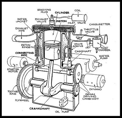 1979 Mg Mgb Wiring Diagram 2005 Fatboy Wiring-Diagram