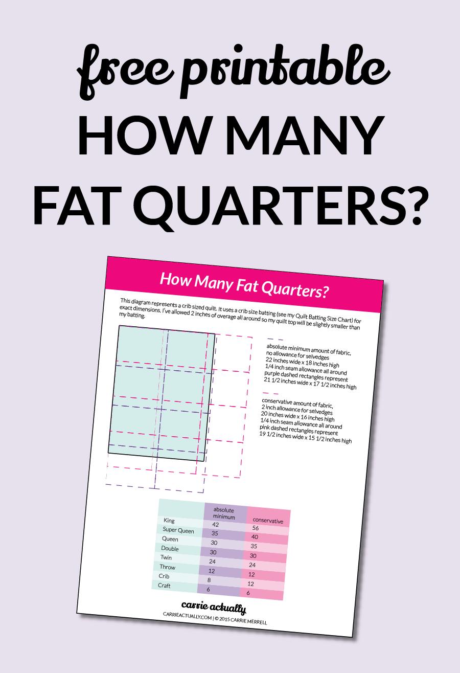 How Big Is A Fat Quarter : quarter, Quarters, Quilt, Carrie, Actually, Merrell
