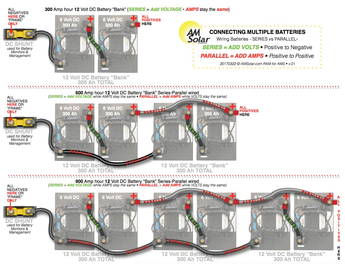 small resolution of 12 volt solar wiring diagram series