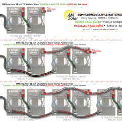 Rv Inverter Wiring Diagram 99 S10 Stereo Series Parallel Battery Connections With A Shunt