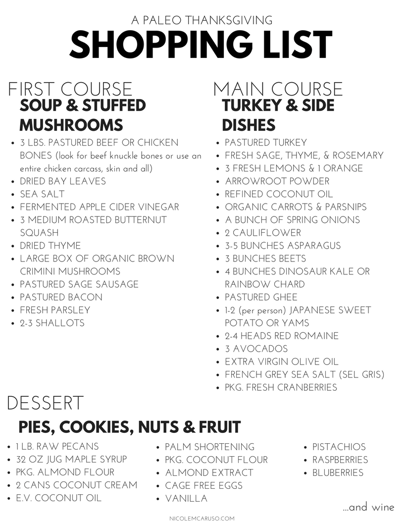 Want To Print This Out And Use It For Your Grocery List? Click Here To
