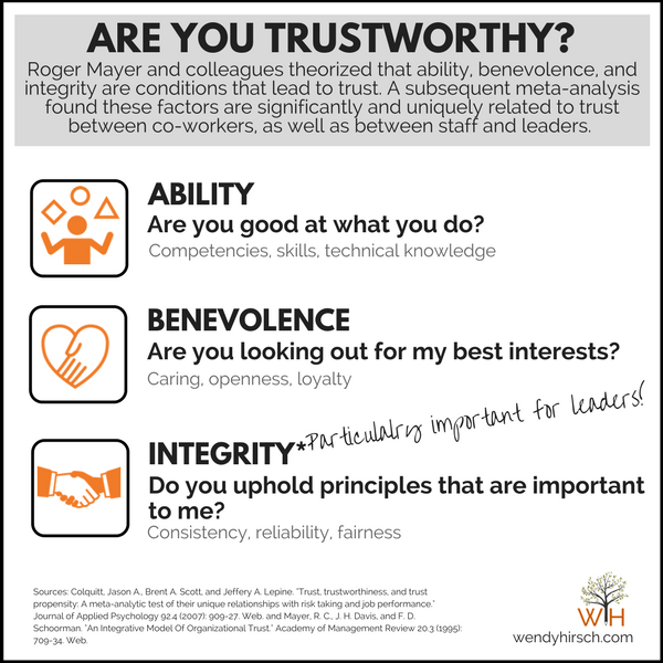 Are you trustworthy? Does it matter? — WENDY HIRSCH CONSULTING