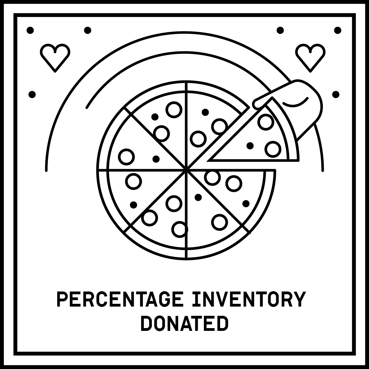 A model in which businesses dedicate a set percentage of