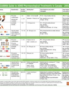Adhd medication chart also  wellone medical centre rh