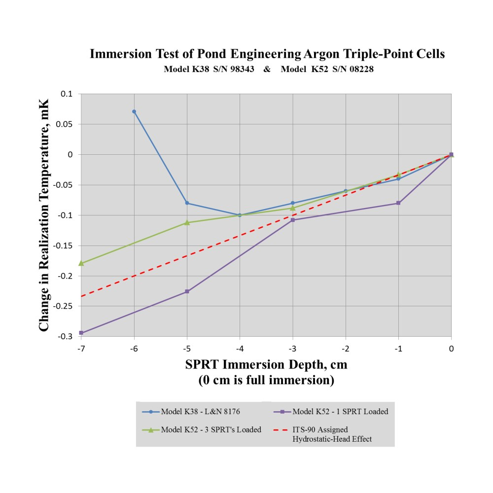 medium resolution of ar immersion plot jpg