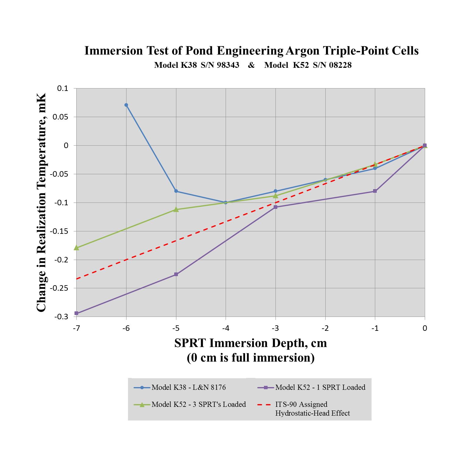 hight resolution of ar immersion plot jpg