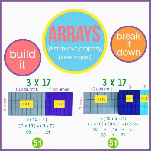 small resolution of 4th grade multiplication standards jpg