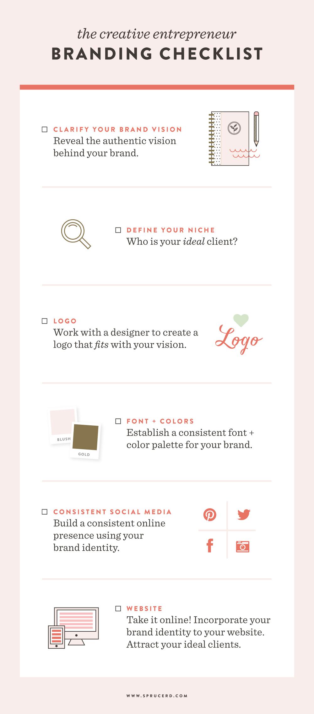 Creative Entrepreneur Branding Checklist — Spruce Rd