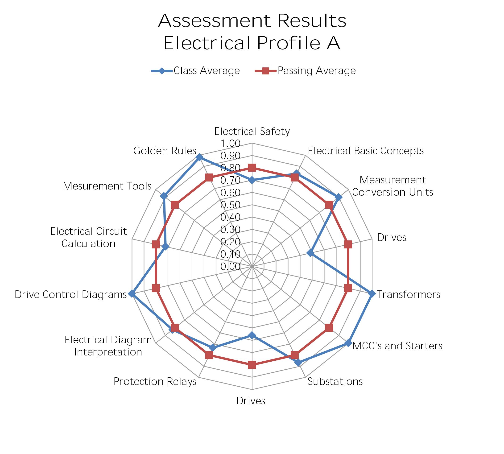 Not just equipment — competencies too! — FLSmidth Discover