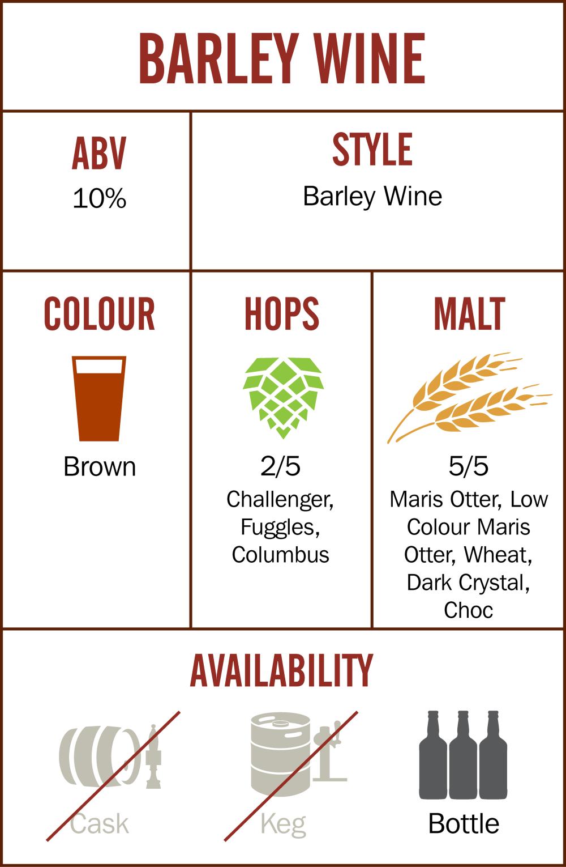 medium resolution of bbf barley wine