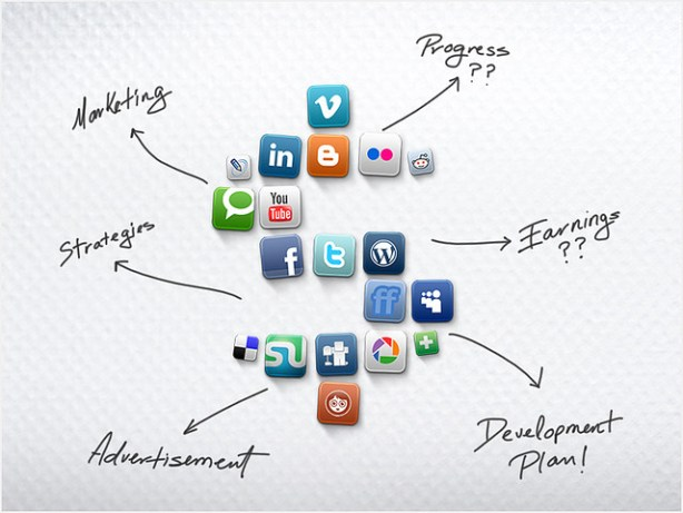 How+To+Social+Media+Marketing