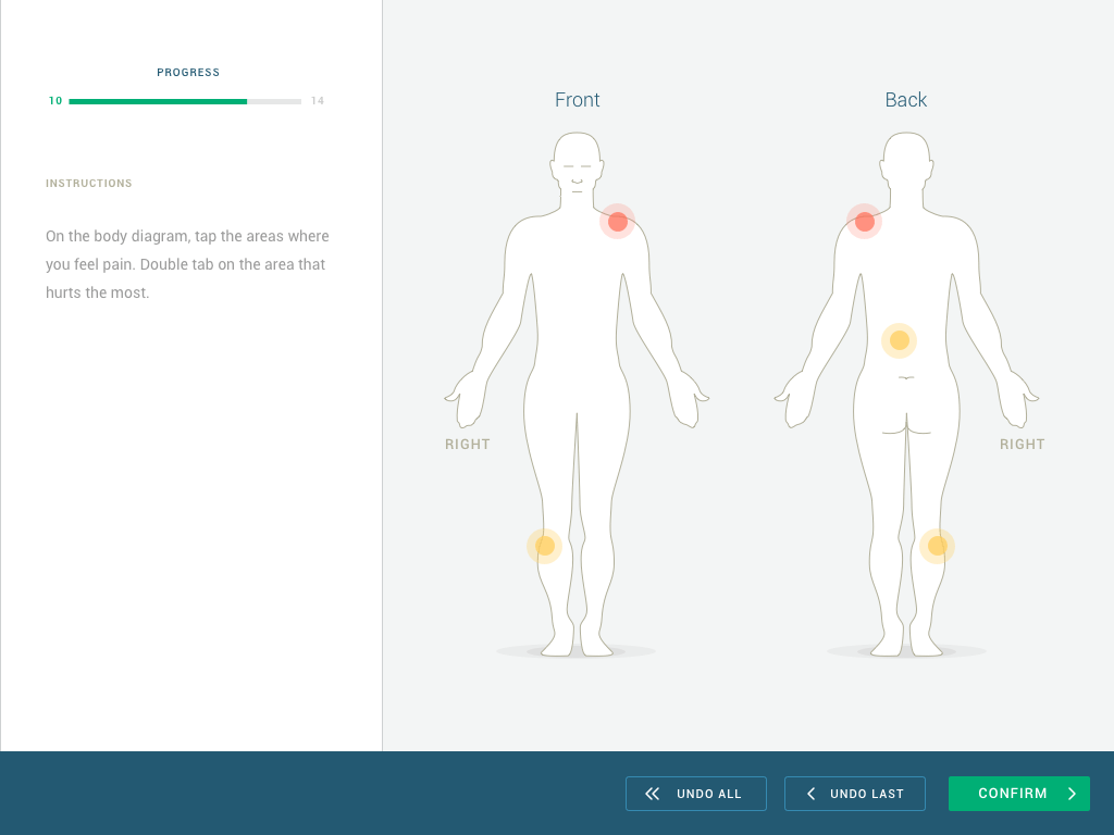 page pain inventory png [ 1024 x 768 Pixel ]