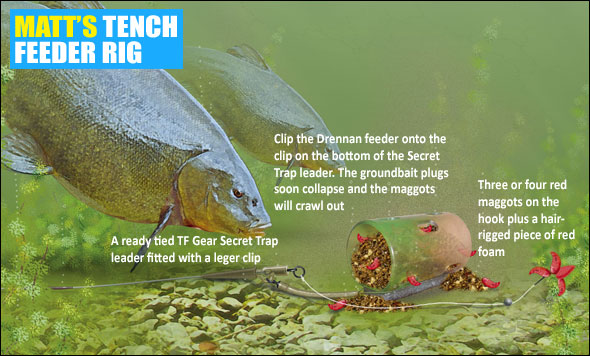 Hair Rig Diagram Matt Hayes How To Catch Big Tench Angling Times
