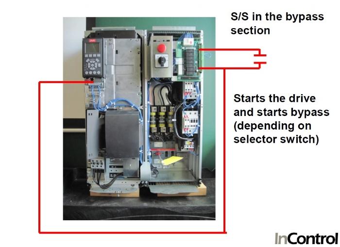 vfd bypass circuit diagram beautiful abb vfd panel wiring diagram