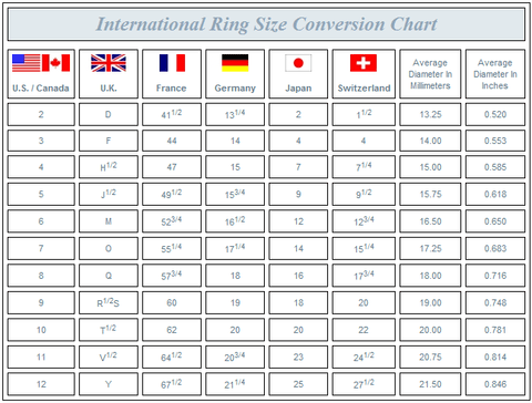 Ring conversion also sizing charts  bridget turner jewellery rh bridgetturner