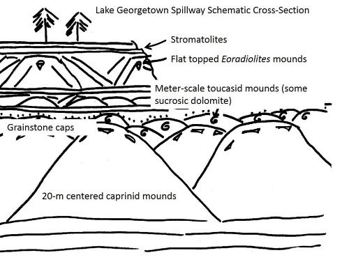 Calendar — AUSTIN GEOLOGICAL SOCIETY
