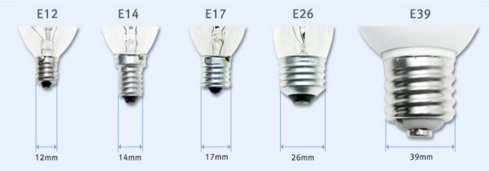 Light Bulbs Base Type B