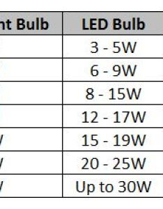 If your fixture is rated to accept watts you can safely use   or even  equal bulbs which all draw less than of power instead also   led bulb in  socket  blog rh
