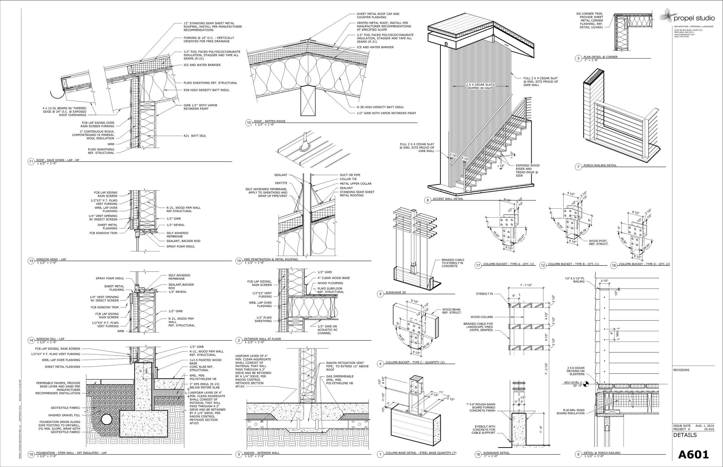 The Propel Studio Design Process — Propel Studio