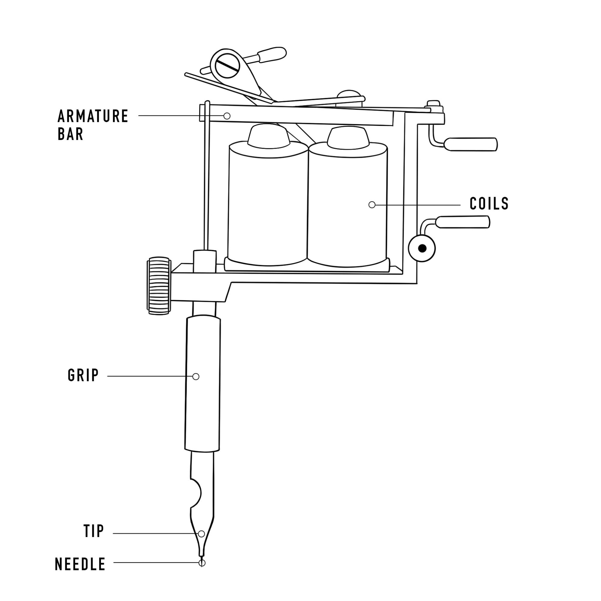hight resolution of another type of tattoo machine is the rotary motored machine which powers a small spinning motor attached to an armature which produces an up and down