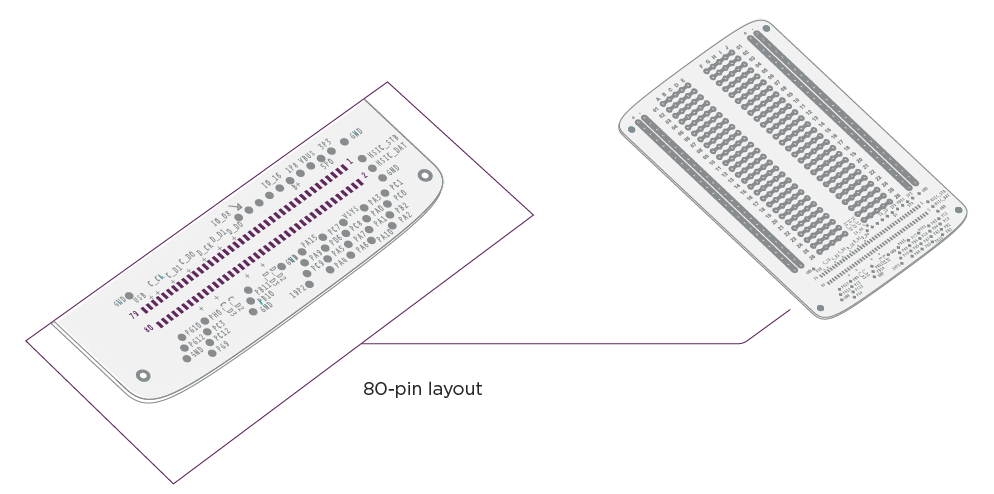 MDK User Guide: Perforated Board — Motorola Developer Portal