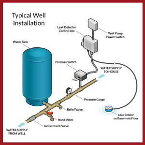 Water Shut Off Systems Well Service — Skillings & Sons, Inc NH, New Hampshire, MA, Massachusetts