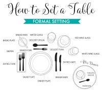 How to Set The Table: Easy Guide to Informal and Formal ...
