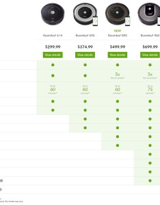 Comparison chart courtesy of roomba also floor vacuum robot best mom ideas rh bestmomideas
