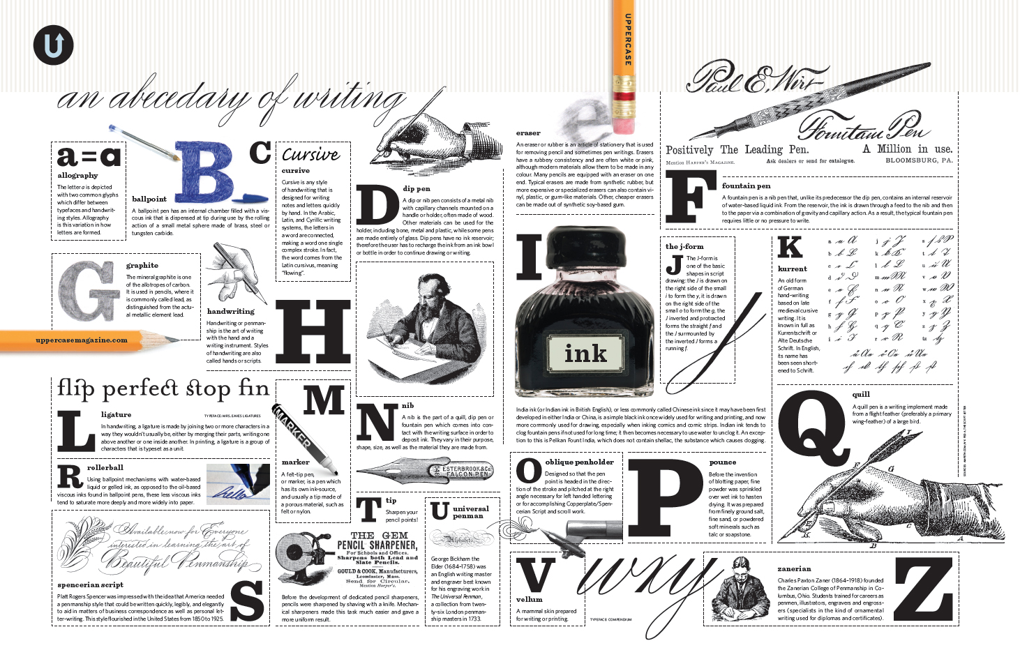 The Abecedary of Writing — Calligrafile