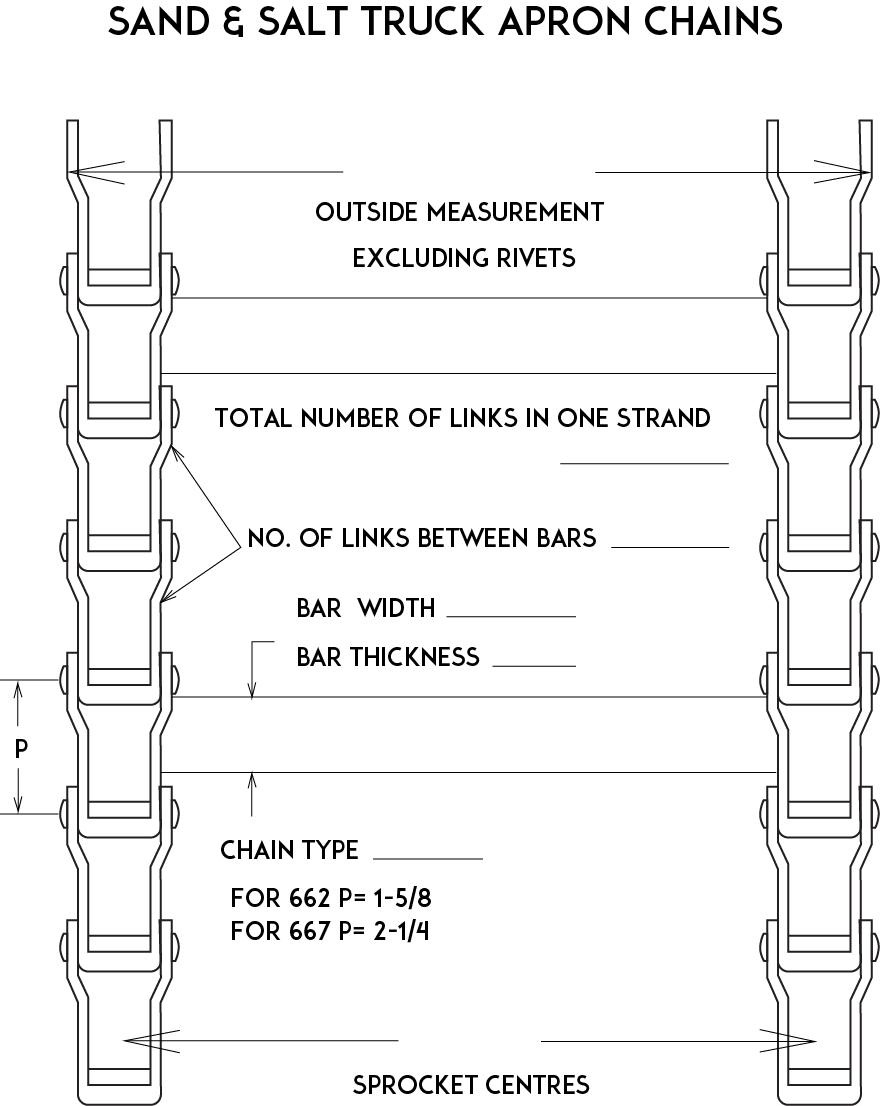 hight resolution of salt spreader aprons
