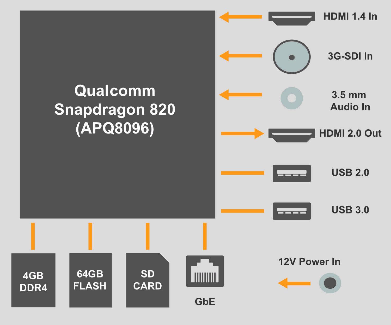 medium resolution of shavano block diagram jpg