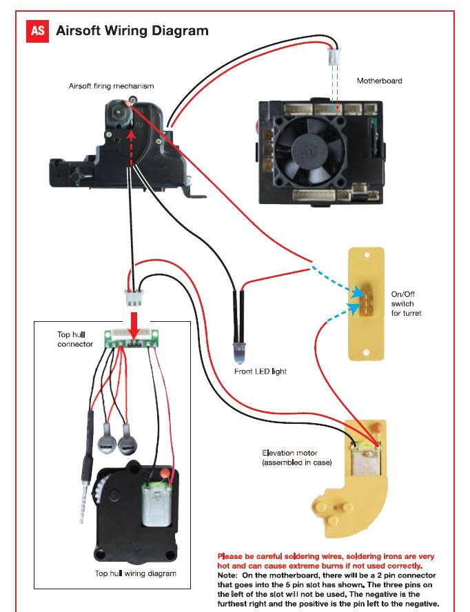 Tiger Stop Wiring Diagram