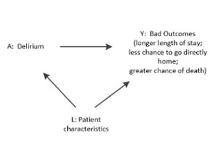 deming chain reaction diagram single phase motor wiring diagrams s better quality lower costs higher bad outcomes and delirium