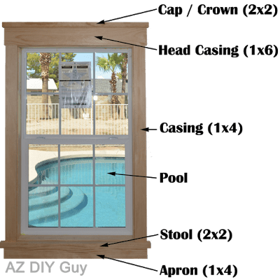 components of a craftsman style window trim